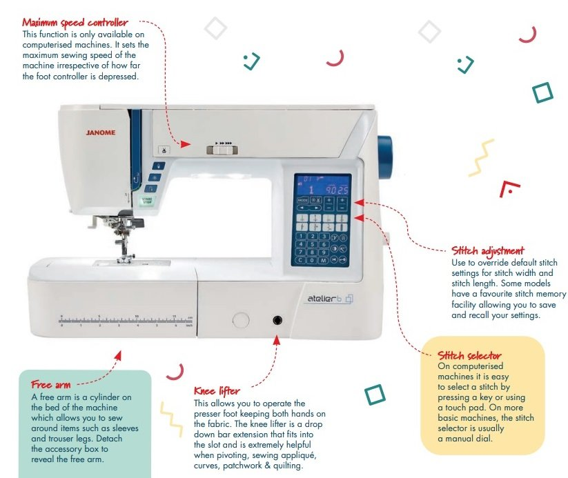 What to think about when buying a sewing machine