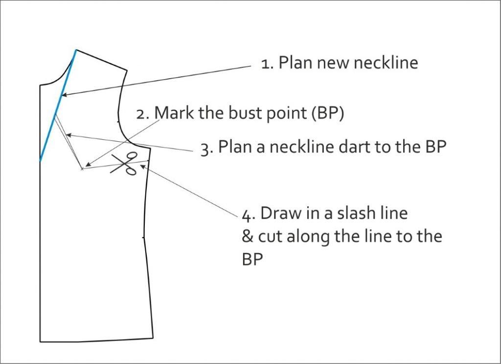 Adding a v-neck to a dressmaking pattern