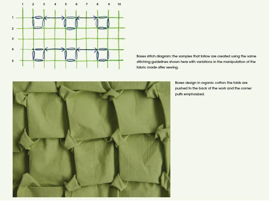 Learn creative hand sewing techniques like smocking