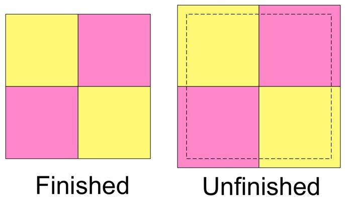 Beginners guide to quilt maths
