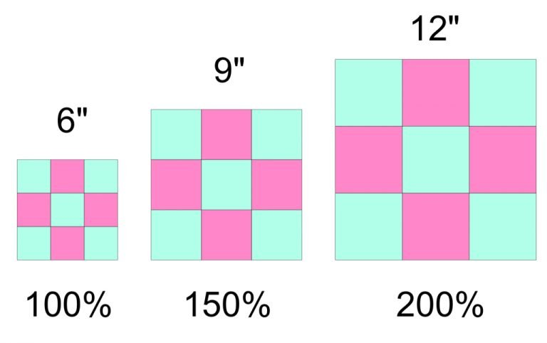 Resize a quilt block