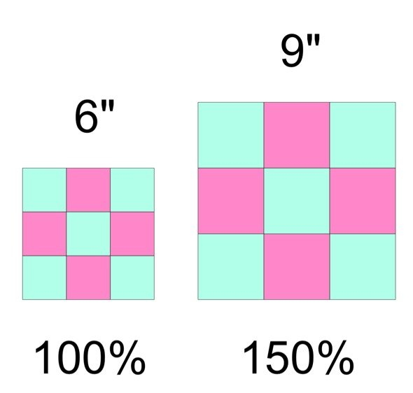 How to scale quilt blocks