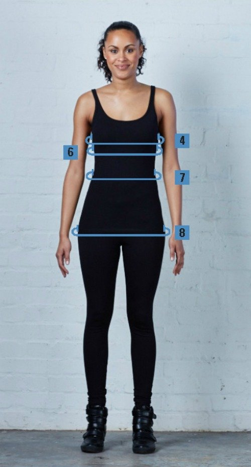 How to measure your body accurately