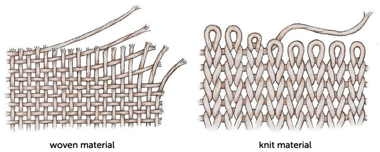 Woven and knit fabrics