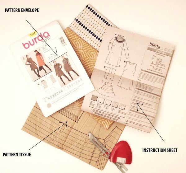 Understanding sewing patterns