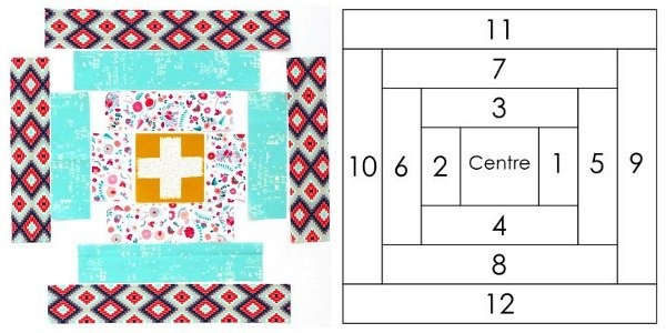 Beginner's quilt blocks