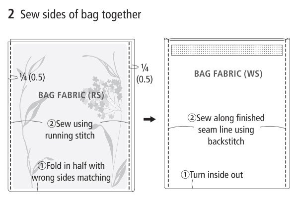 Sewing a bag together