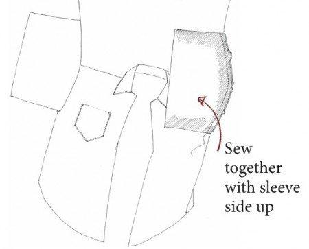Sewing shirt sleeves