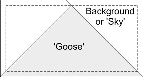 What is a flying goose block?