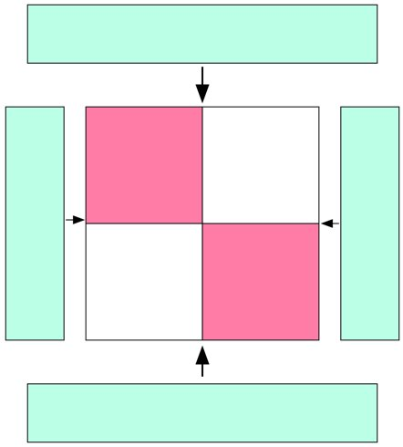 How to sew a four patch quilt block with border