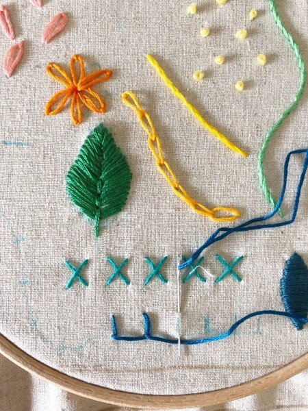 Blanket stitch illustrations
