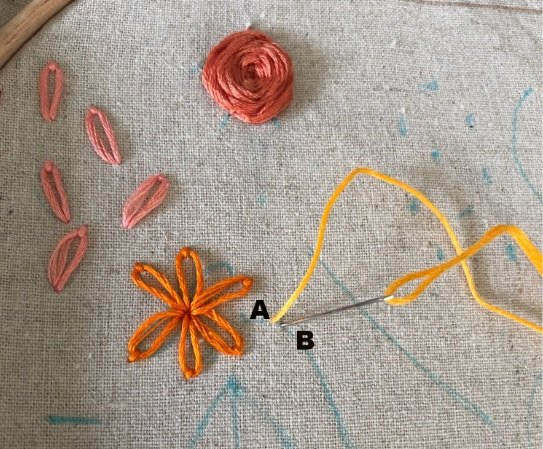How to do chain stitch