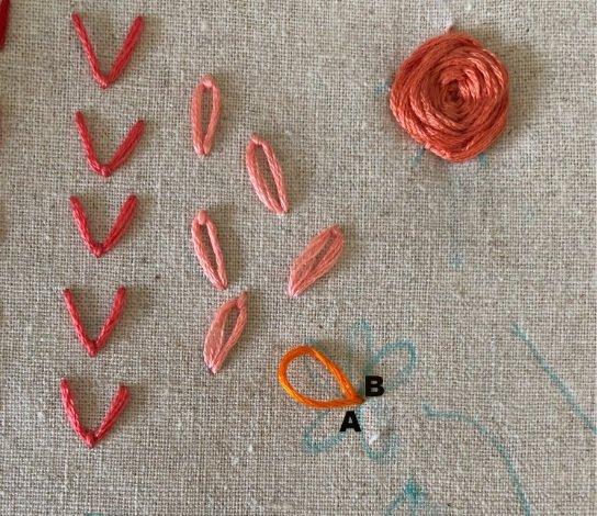 Laura Strutt hand embroidery skills