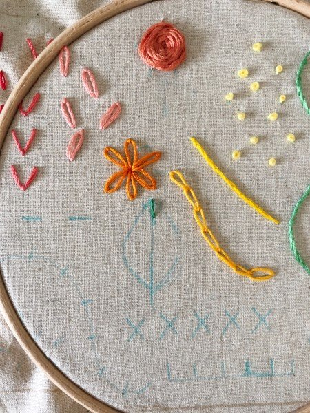 Embroidery stitch reference