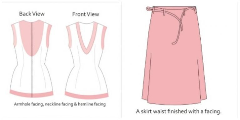 How to sew facings