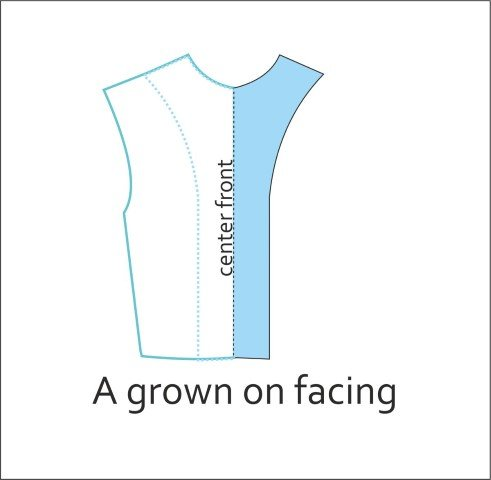 What is a grown on facing in sewing?