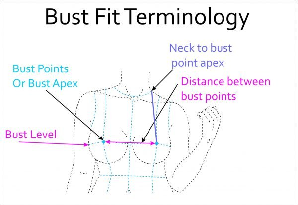 A guide to bust fit terminology for dressmakers