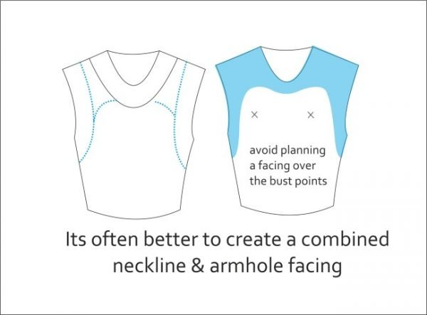 How to add facings when dressmaking