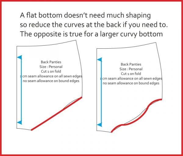 Adapting a flat or curvy bottom