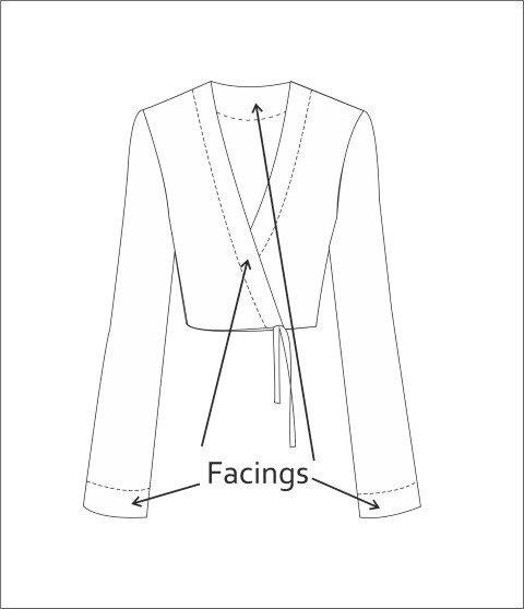 Description of facings