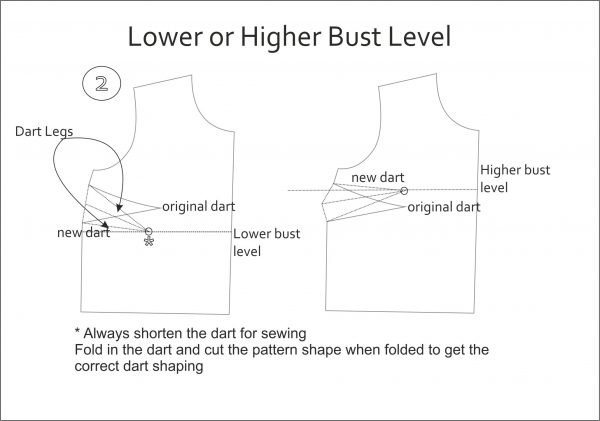 How to lower the bust on a sewing pattern