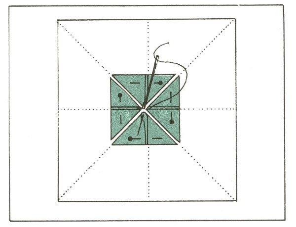 Beginner's patchwork techniques