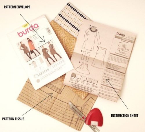 Reading sewing patterns