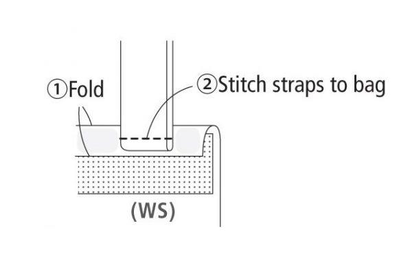 2) Attaching straps
