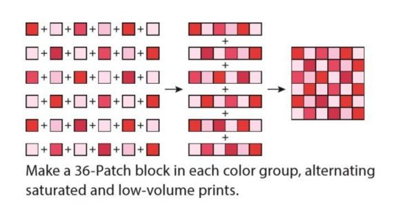 Quilts to make using small scraps